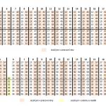 Jízdní řád MHD linky 2
